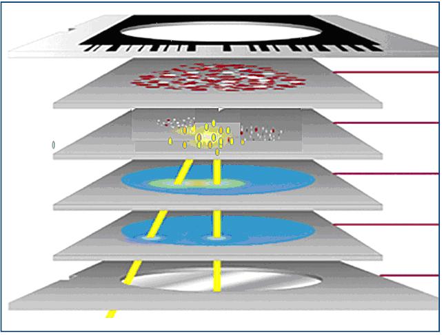 Расположение слоев слайда