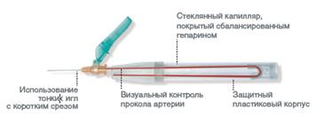 Анализ на кщр крови